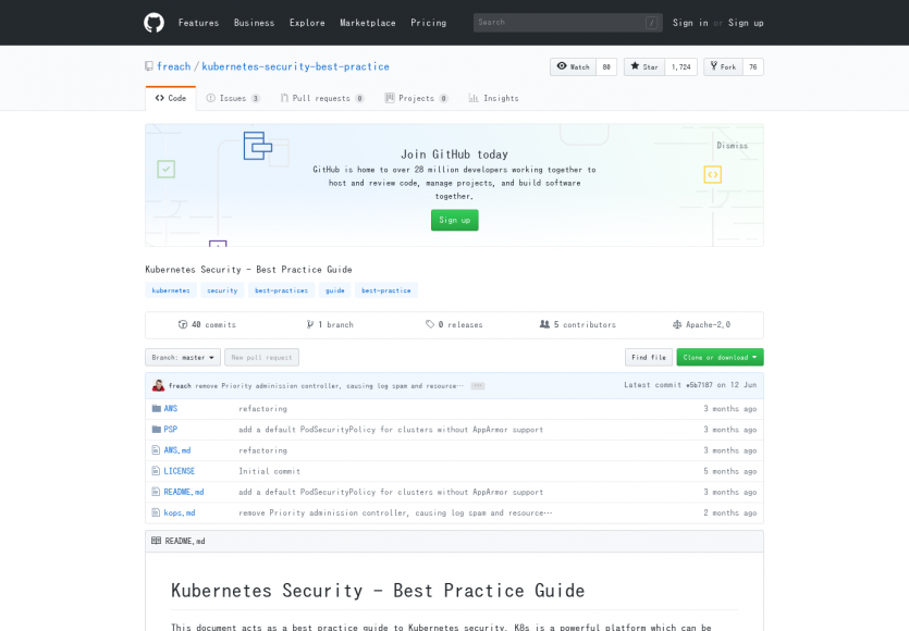 Kubernetes Security best practices