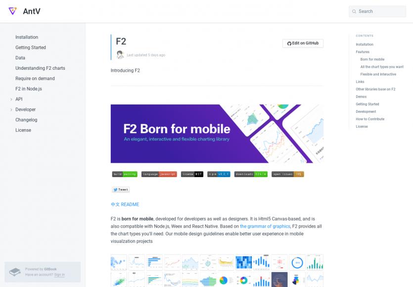 F2: une bibliothèque_que JS pour créer de nombreux types de graphes optimisés mobile