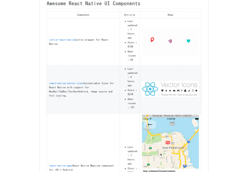 Awesome React Native UI Components