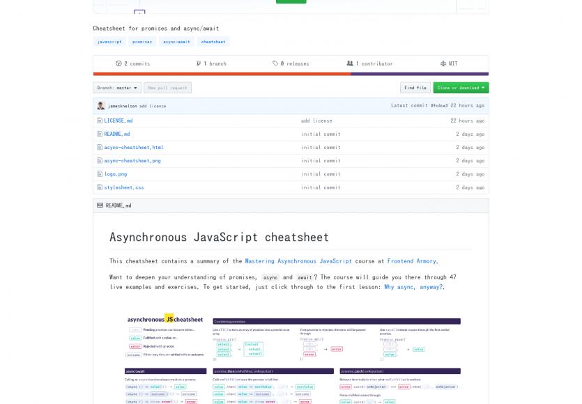 Asynchronous JavaScript cheatsheet