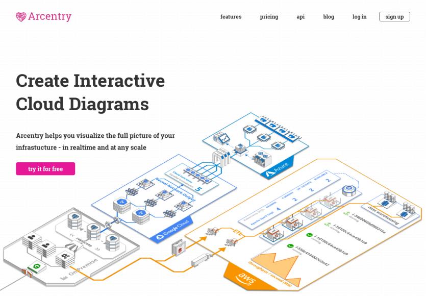 Arcentry : créez des diagrammes d'infrastructures avancés et design avec données temps réel
