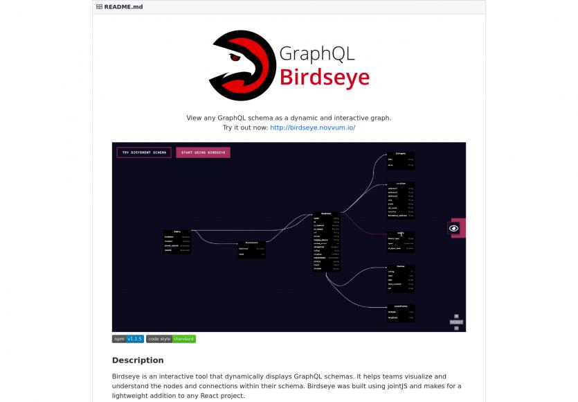 GraphQL Birdseye: un graphe interactif de vos API GraphQL