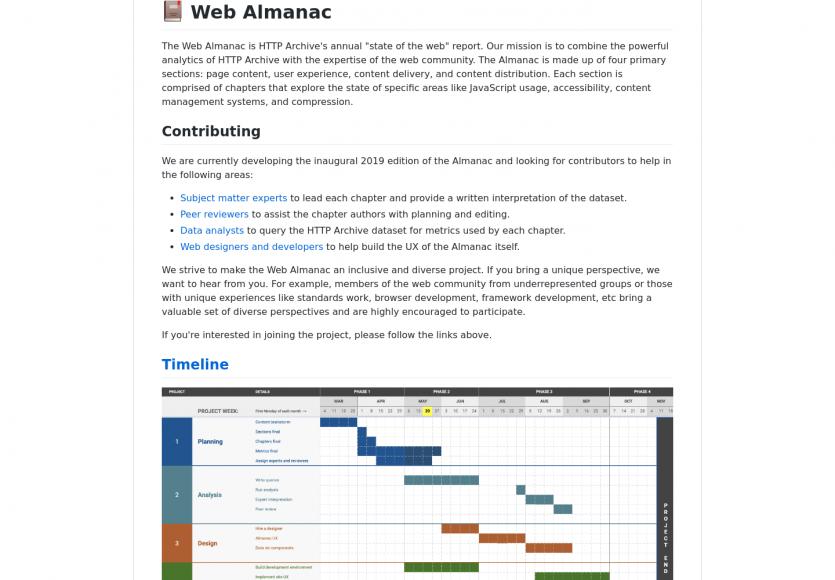 Web Almanac: L'état du web annuel par HTTP Archive