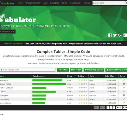 Tabulator: un tableau de données dynamique et interactif pour vos listings