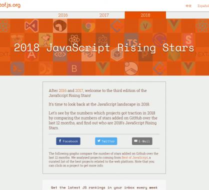 Les bibliothèques Javascript les plus populaires en 2018