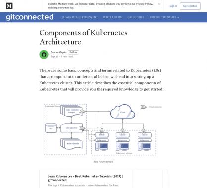 Les différents composants d'une architecture Kubernetes
