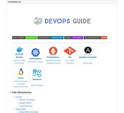 Un guide DevOps autour de Docker, Kubernetes, Ansible, Linux ...